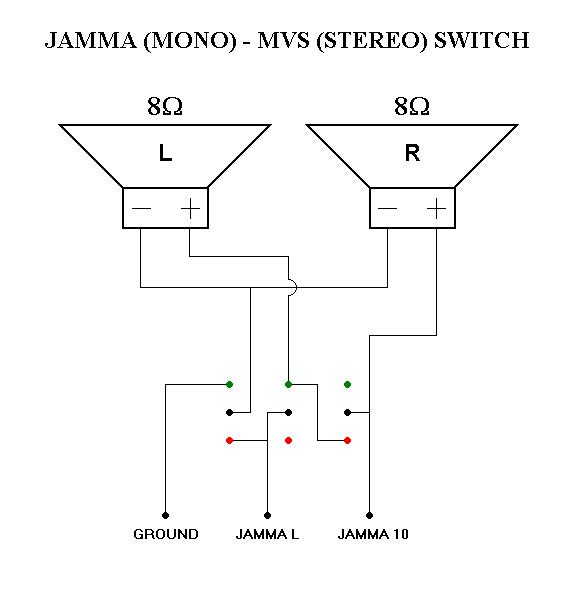 installation mono et stereo borne namco